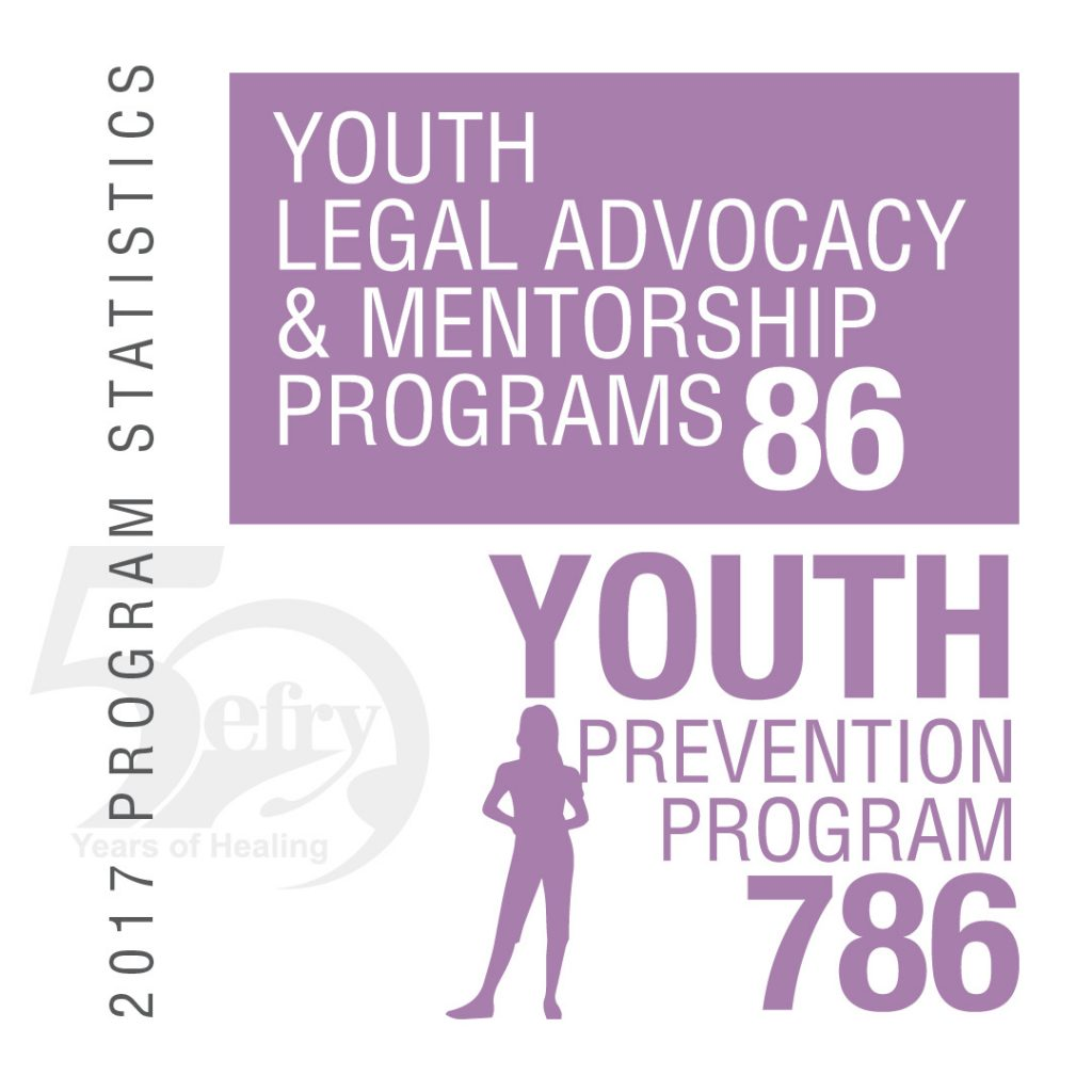 Youth Legal Advocacy Program